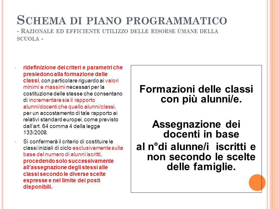 S CHEMA DI PIANO PROGRAMMATICO - R AZIONALE ED EFFICIENTE UTILIZZO DELLE RISORSE UMANE DELLA SCUOLA - ridefinizione dei criteri e parametri che presie