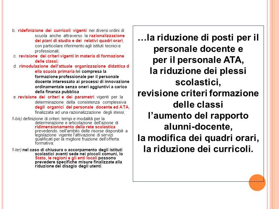 b. ridefinizione dei curricoli vigenti nei diversi ordini di scuola anche attraverso la razionalizzazione dei piani di studio e dei relativi quadri or