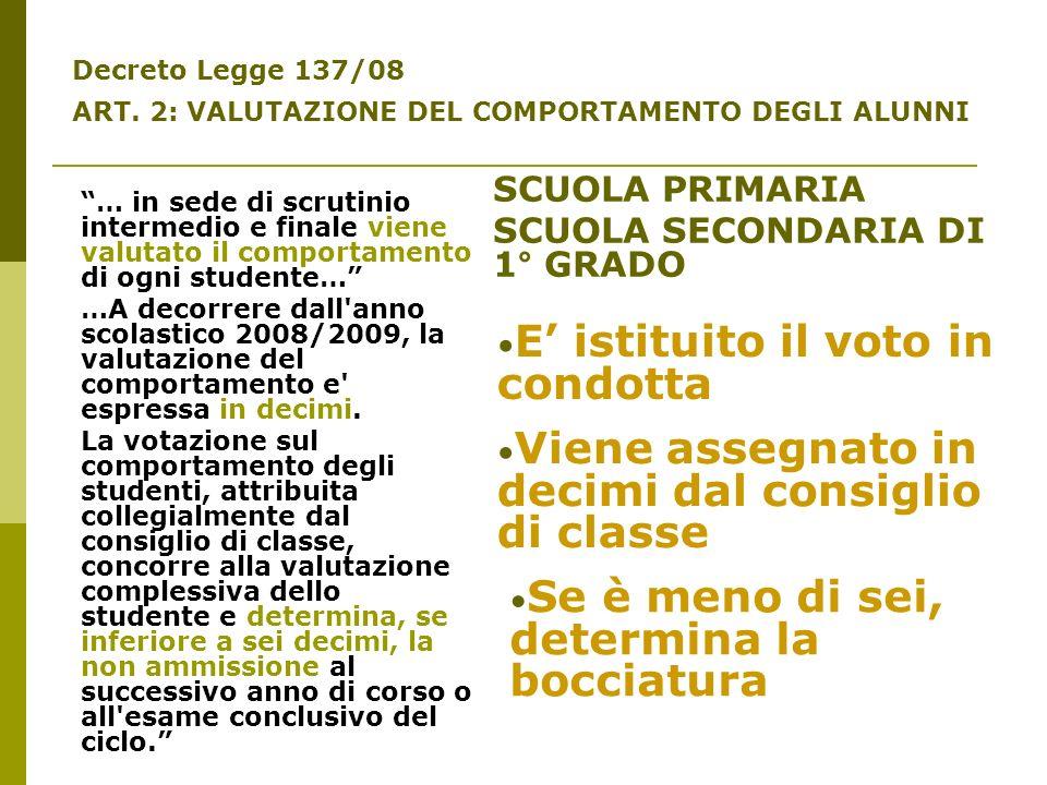 Decreto Legge 137/08 ART. 2: VALUTAZIONE DEL COMPORTAMENTO DEGLI ALUNNI … in sede di scrutinio intermedio e finale viene valutato il comportamento di