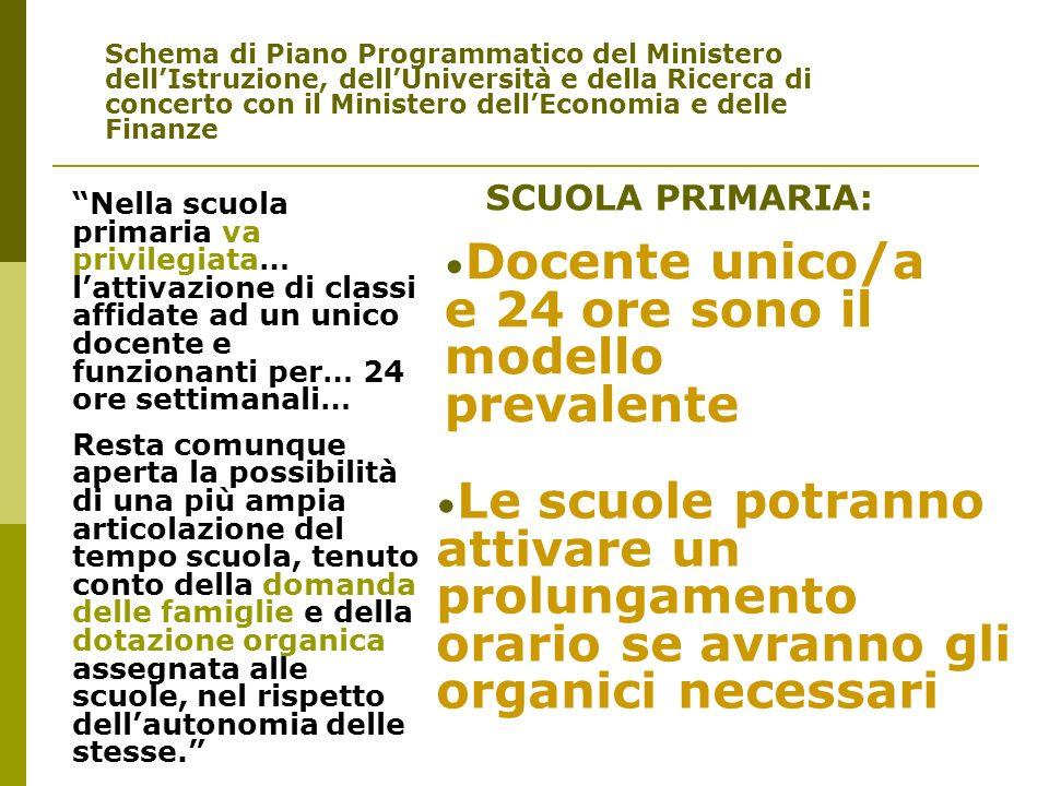 Schema di Piano Programmatico del Ministero dellIstruzione, dellUniversità e della Ricerca di concerto con il Ministero dellEconomia e delle Finanze N
