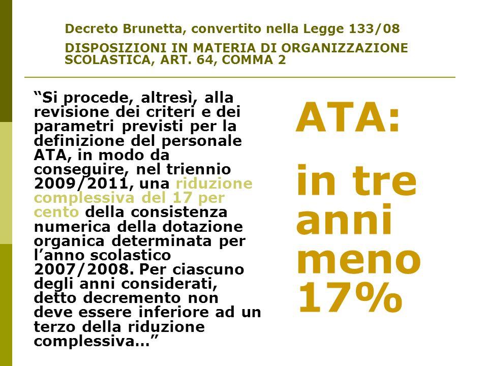 Decreto Brunetta, convertito nella Legge 133/08 DISPOSIZIONI IN MATERIA DI ORGANIZZAZIONE SCOLASTICA, ART. 64, COMMA 2 Si procede, altresì, alla revis