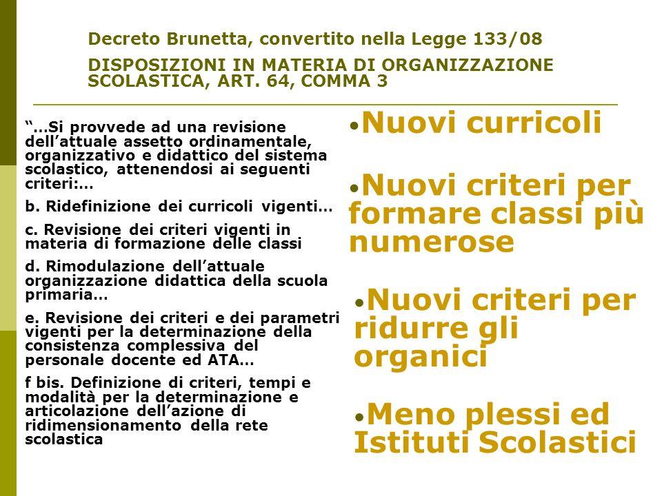 Decreto Brunetta, convertito nella Legge 133/08 DISPOSIZIONI IN MATERIA DI ORGANIZZAZIONE SCOLASTICA, ART. 64, COMMA 3 …Si provvede ad una revisione d