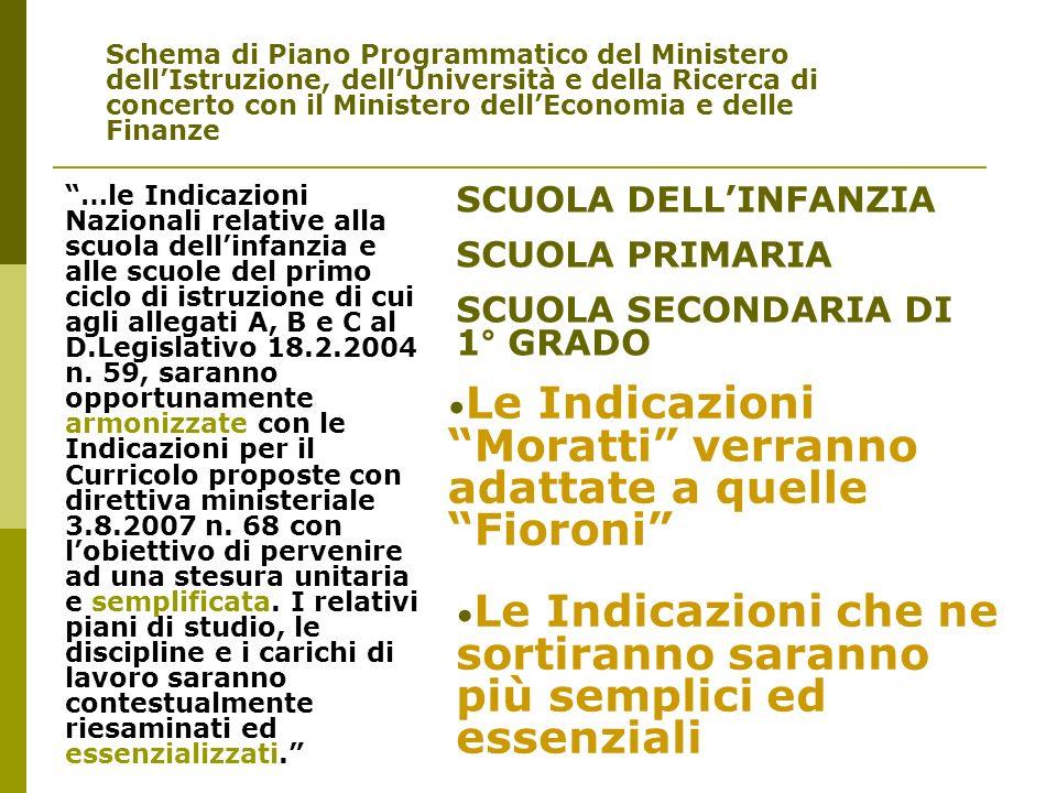 Schema di Piano Programmatico del Ministero dellIstruzione, dellUniversità e della Ricerca di concerto con il Ministero dellEconomia e delle Finanze …