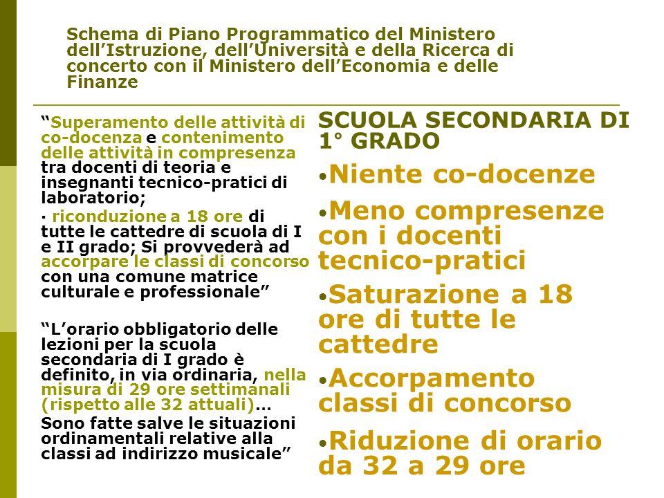 Schema di Piano Programmatico del Ministero dellIstruzione, dellUniversità e della Ricerca di concerto con il Ministero dellEconomia e delle Finanze S