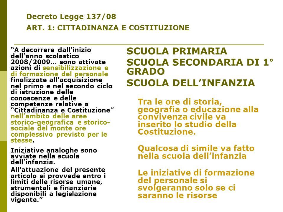 Decreto Legge 137/08 ART. 1: CITTADINANZA E COSTITUZIONE A decorrere dallinizio dellanno scolastico 2008/2009… sono attivate azioni di sensibilizzazio