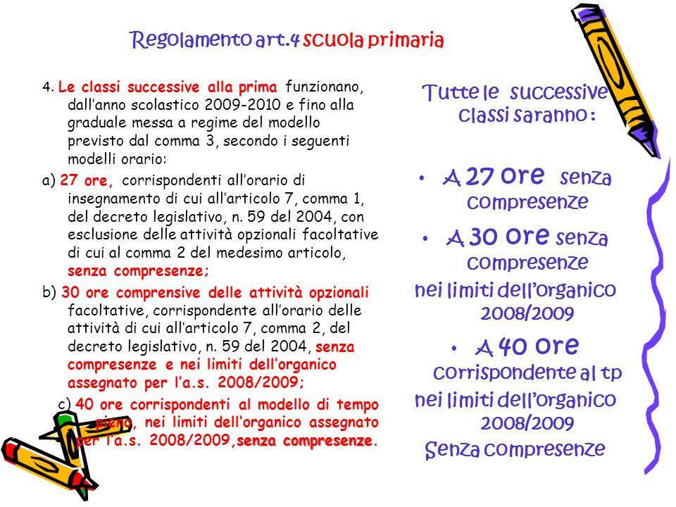Regolamento art.4 scuola primaria Tutte le successive classi saranno : A 27 ore senza compresenze A 30 ore senza compresenze nei limiti dellorganico 2