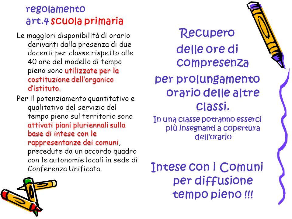 regolamento art.4 scuola primaria utilizzate per la costituzione dellorganico distituto. Le maggiori disponibilità di orario derivanti dalla presenza