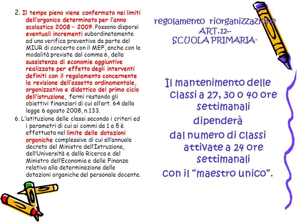regolamento riorganizzazione ART.12– SCUOLA PRIMARIA- 2. Il tempo pieno viene confermato nei limiti dellorganico determinato per lanno scolastico 2008