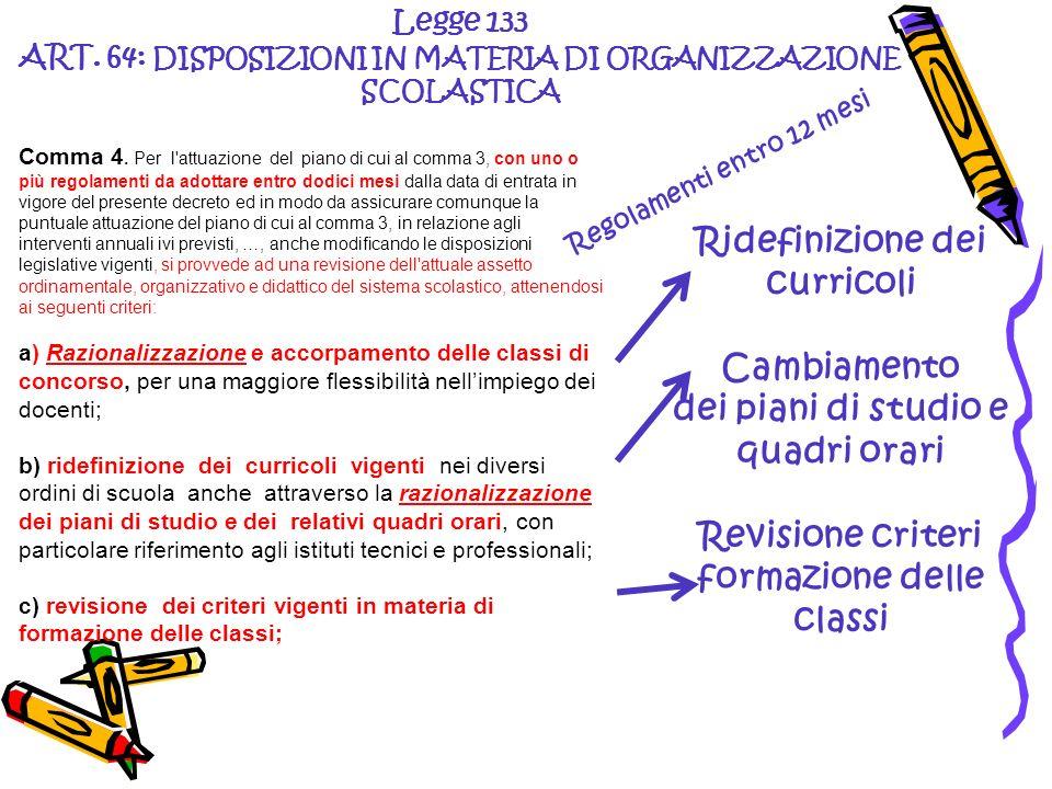 Legge 133 ART. 64: DISPOSIZIONI IN MATERIA DI ORGANIZZAZIONE SCOLASTICA Ridefinizione dei curricoli Cambiamento dei piani di studio e quadri orari Rev