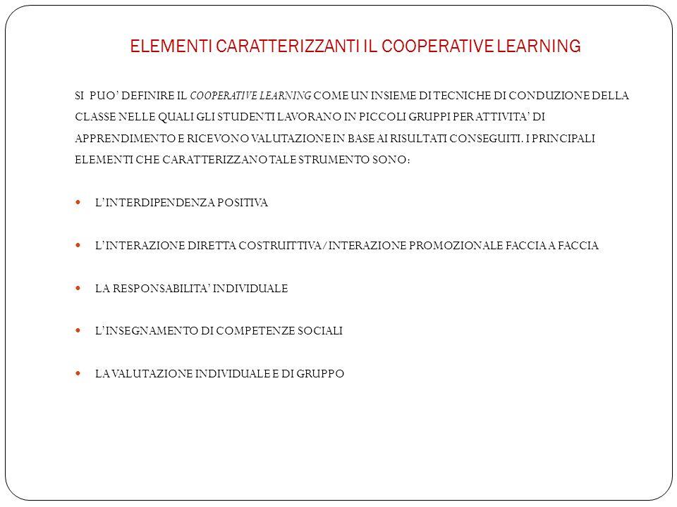 ELEMENTI CARATTERIZZANTI IL COOPERATIVE LEARNING SI PUO DEFINIRE IL COOPERATIVE LEARNING COME UN INSIEME DI TECNICHE DI CONDUZIONE DELLA CLASSE NELLE QUALI GLI STUDENTI LAVORANO IN PICCOLI GRUPPI PER ATTIVITA DI APPRENDIMENTO E RICEVONO VALUTAZIONE IN BASE AI RISULTATI CONSEGUITI.