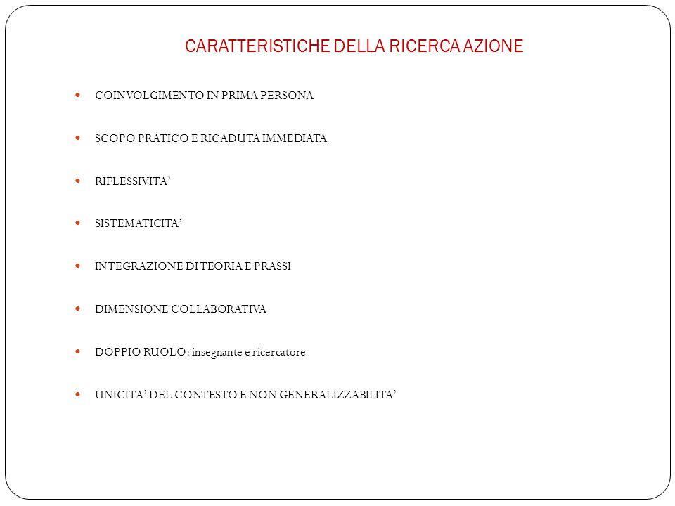 CARATTERISTICHE DELLA RICERCA AZIONE COINVOLGIMENTO IN PRIMA PERSONA SCOPO PRATICO E RICADUTA IMMEDIATA RIFLESSIVITA SISTEMATICITA INTEGRAZIONE DI TEORIA E PRASSI DIMENSIONE COLLABORATIVA DOPPIO RUOLO: insegnante e ricercatore UNICITA DEL CONTESTO E NON GENERALIZZABILITA