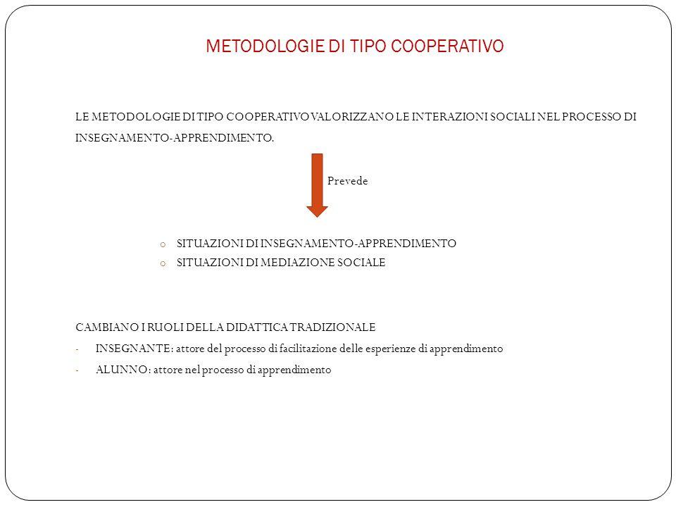 METODOLOGIE DI TIPO COOPERATIVO LE METODOLOGIE DI TIPO COOPERATIVO VALORIZZANO LE INTERAZIONI SOCIALI NEL PROCESSO DI INSEGNAMENTO-APPRENDIMENTO.