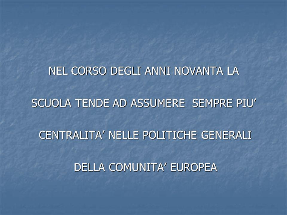 NEL CORSO DEGLI ANNI NOVANTA LA SCUOLA TENDE AD ASSUMERE SEMPRE PIU CENTRALITA NELLE POLITICHE GENERALI CENTRALITA NELLE POLITICHE GENERALI DELLA COMUNITA EUROPEA DELLA COMUNITA EUROPEA