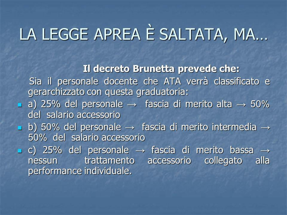 LA LEGGE APREA È SALTATA, MA… Il decreto Brunetta prevede che: Il decreto Brunetta prevede che: Sia il personale docente che ATA verrà classificato e
