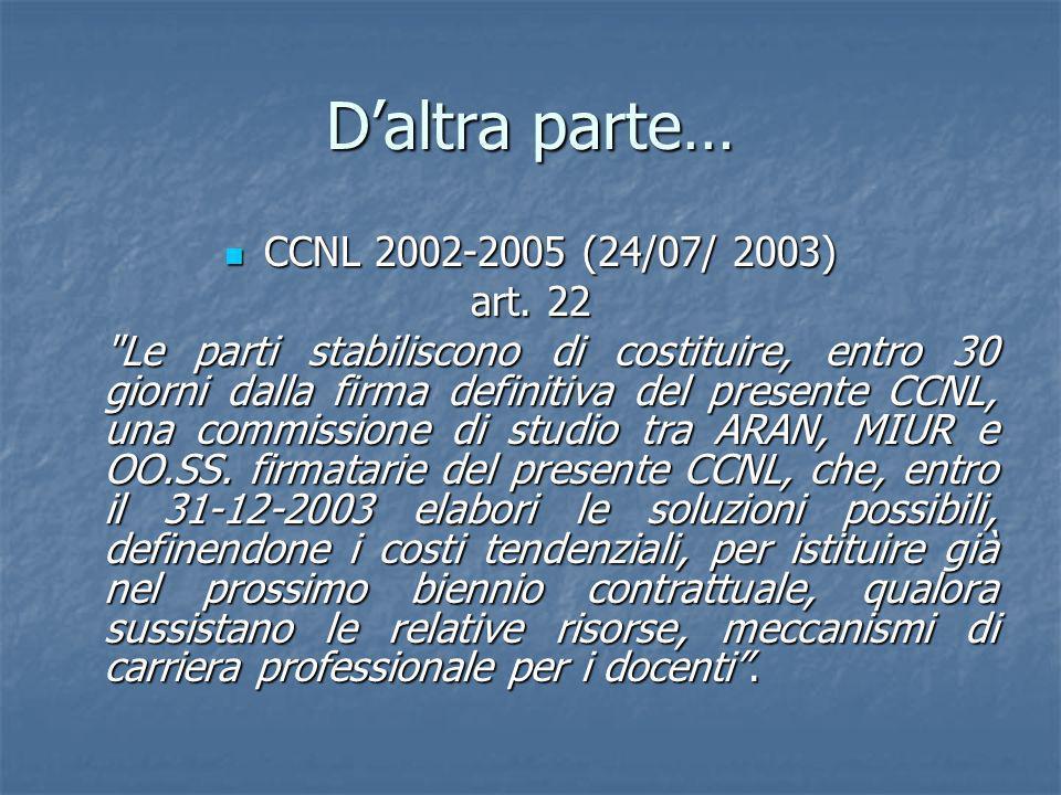 Daltra parte… CCNL 2002-2005 (24/07/ 2003) CCNL 2002-2005 (24/07/ 2003) art.