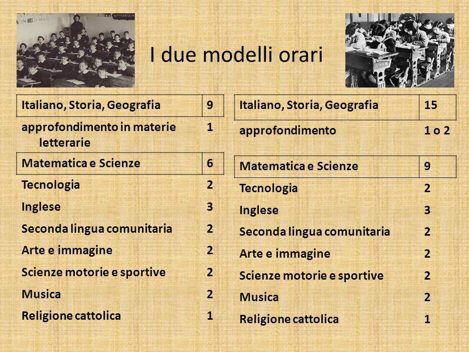 I due modelli orari Italiano, Storia, Geografia9 approfondimento in materie letterarie 1 Matematica e Scienze6 Tecnologia2 Inglese3 Seconda lingua com