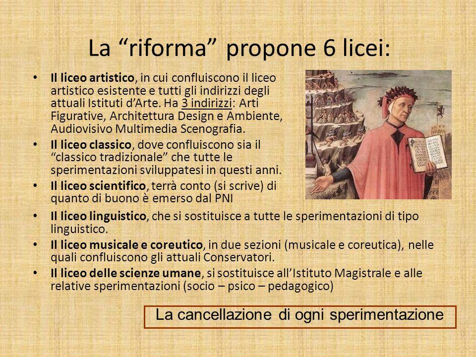 La riforma propone 6 licei: Il liceo artistico, in cui confluiscono il liceo artistico esistente e tutti gli indirizzi degli attuali Istituti dArte. H