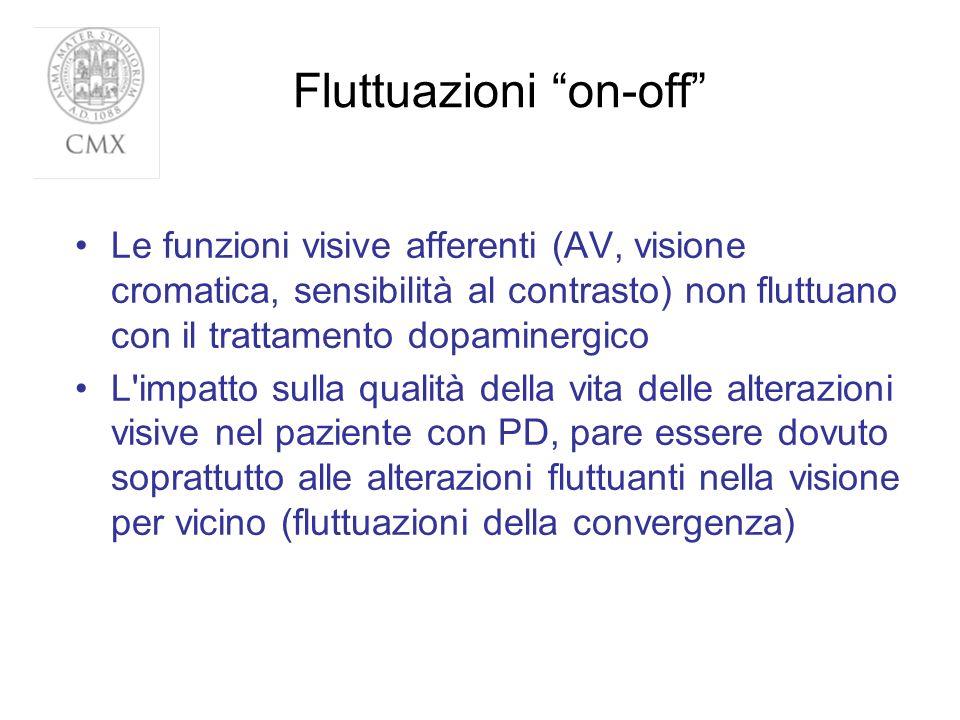 Fluttuazioni on-off Le funzioni visive afferenti (AV, visione cromatica, sensibilità al contrasto) non fluttuano con il trattamento dopaminergico L'im