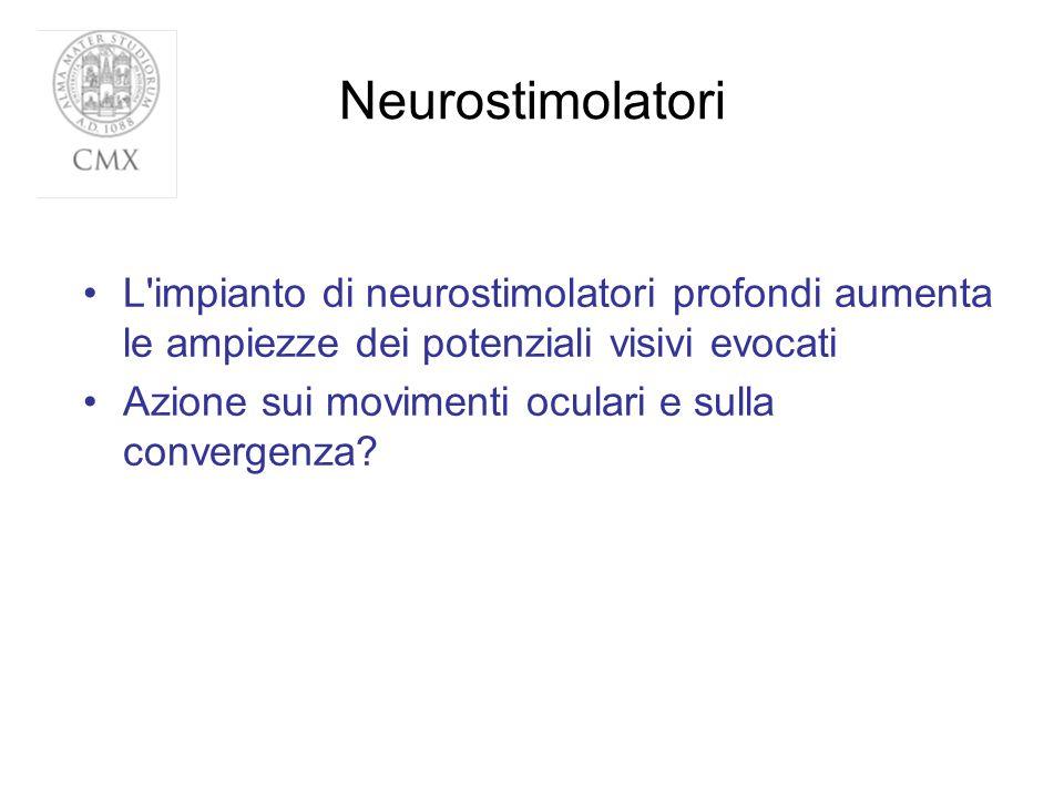Neurostimolatori L'impianto di neurostimolatori profondi aumenta le ampiezze dei potenziali visivi evocati Azione sui movimenti oculari e sulla conver