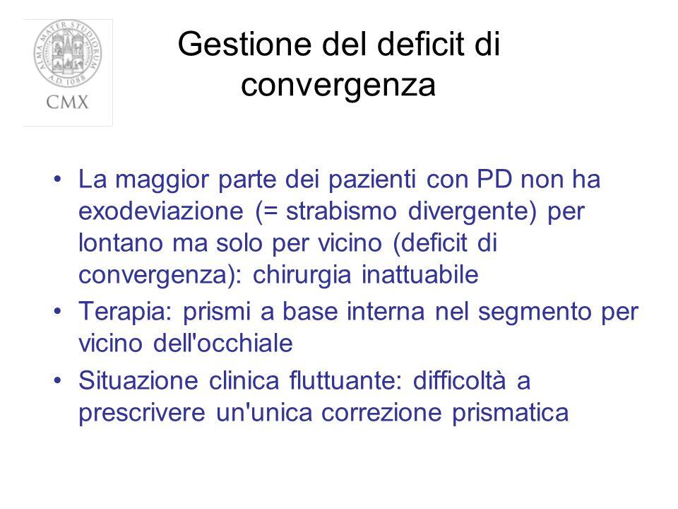 Gestione del deficit di convergenza La maggior parte dei pazienti con PD non ha exodeviazione (= strabismo divergente) per lontano ma solo per vicino