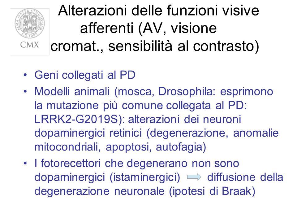 Alterazioni delle funzioni visive afferenti (AV, visione cromat., sensibilità al contrasto) Geni collegati al PD Modelli animali (mosca, Drosophila: e