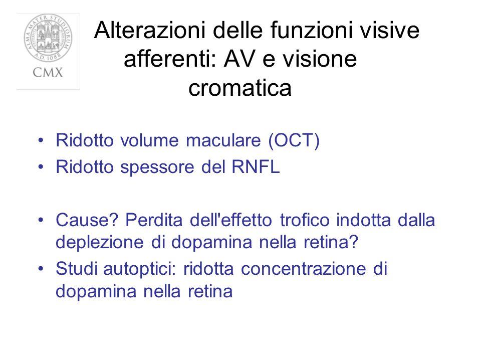 Alterazioni delle funzioni visive afferenti: AV e visione cromatica Ridotto volume maculare (OCT) Ridotto spessore del RNFL Cause? Perdita dell'effett