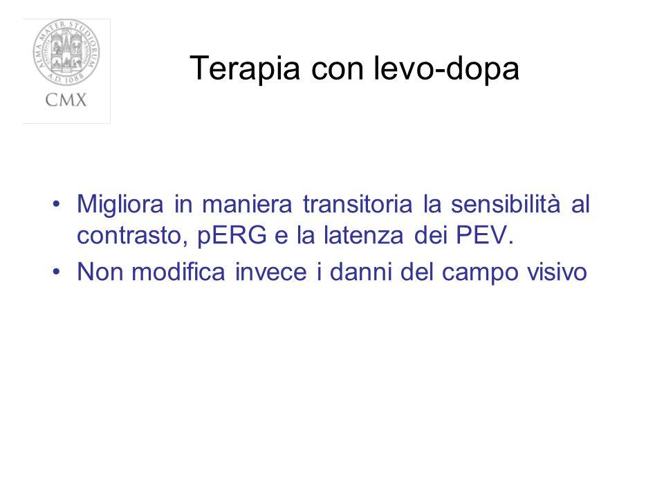 Terapia con levo-dopa Migliora in maniera transitoria la sensibilità al contrasto, pERG e la latenza dei PEV. Non modifica invece i danni del campo vi