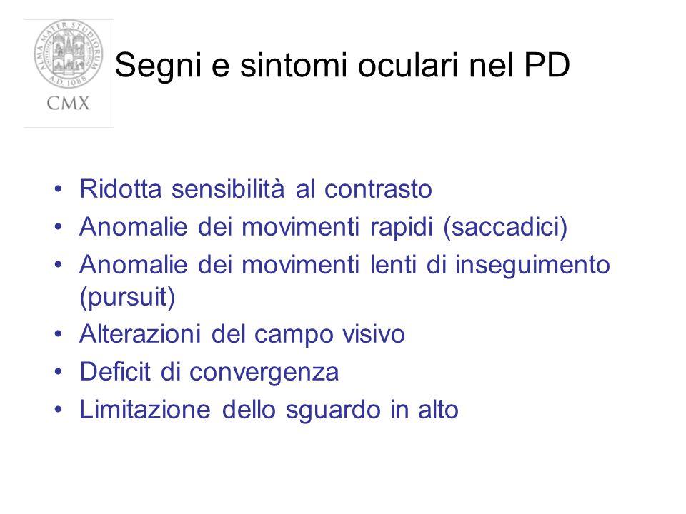 Segni e sintomi oculari nel PD Ridotta sensibilità al contrasto Anomalie dei movimenti rapidi (saccadici) Anomalie dei movimenti lenti di inseguimento