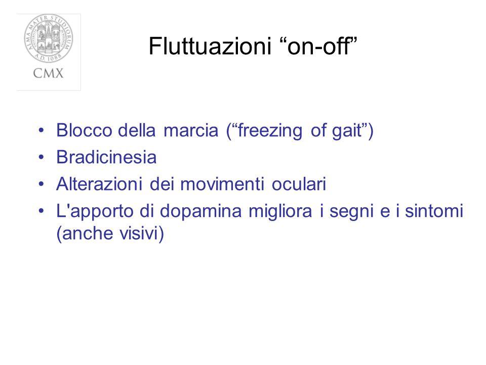 Fluttuazioni on-off Blocco della marcia (freezing of gait) Bradicinesia Alterazioni dei movimenti oculari L'apporto di dopamina migliora i segni e i s