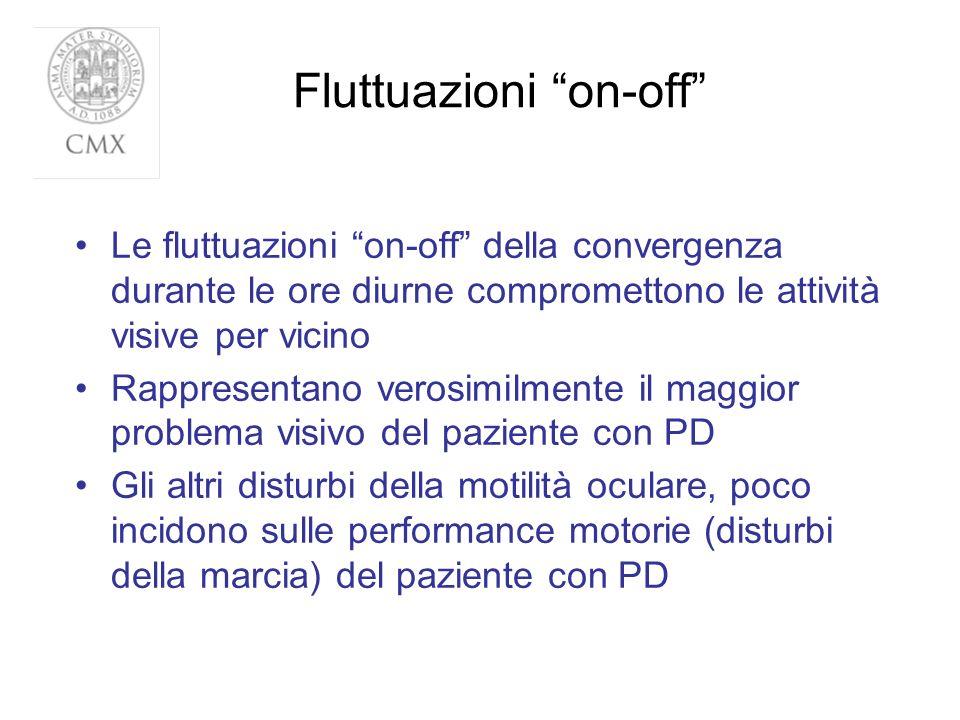 Fluttuazioni on-off Le fluttuazioni on-off della convergenza durante le ore diurne compromettono le attività visive per vicino Rappresentano verosimil