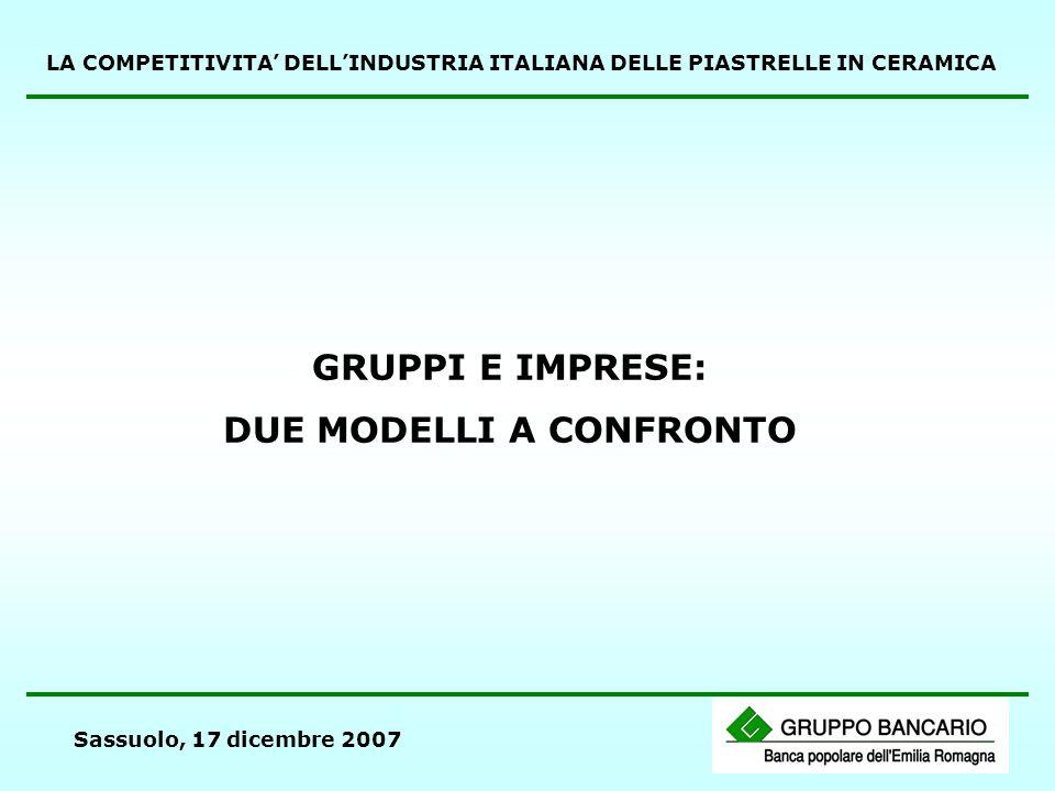 Sassuolo, 17 dicembre 2007 GRUPPI E IMPRESE: DUE MODELLI A CONFRONTO LA COMPETITIVITA DELLINDUSTRIA ITALIANA DELLE PIASTRELLE IN CERAMICA
