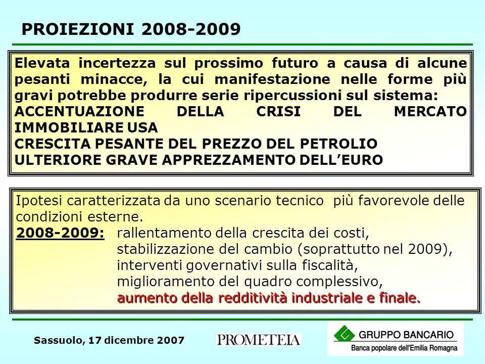 Sassuolo, 17 dicembre 2007 PROIEZIONI 2008-2009 Elevata incertezza sul prossimo futuro a causa di alcune pesanti minacce, la cui manifestazione nelle
