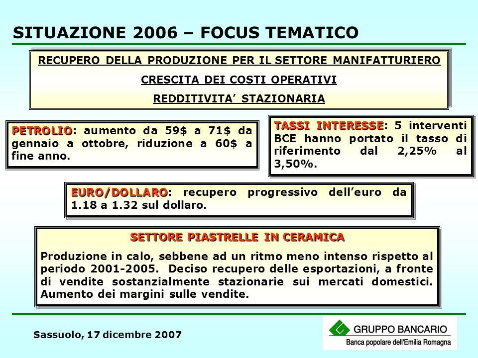 Sassuolo, 17 dicembre 2007 SITUAZIONE 2006 – FOCUS TEMATICO RECUPERO DELLA PRODUZIONE PER IL SETTORE MANIFATTURIERO CRESCITA DEI COSTI OPERATIVI REDDI