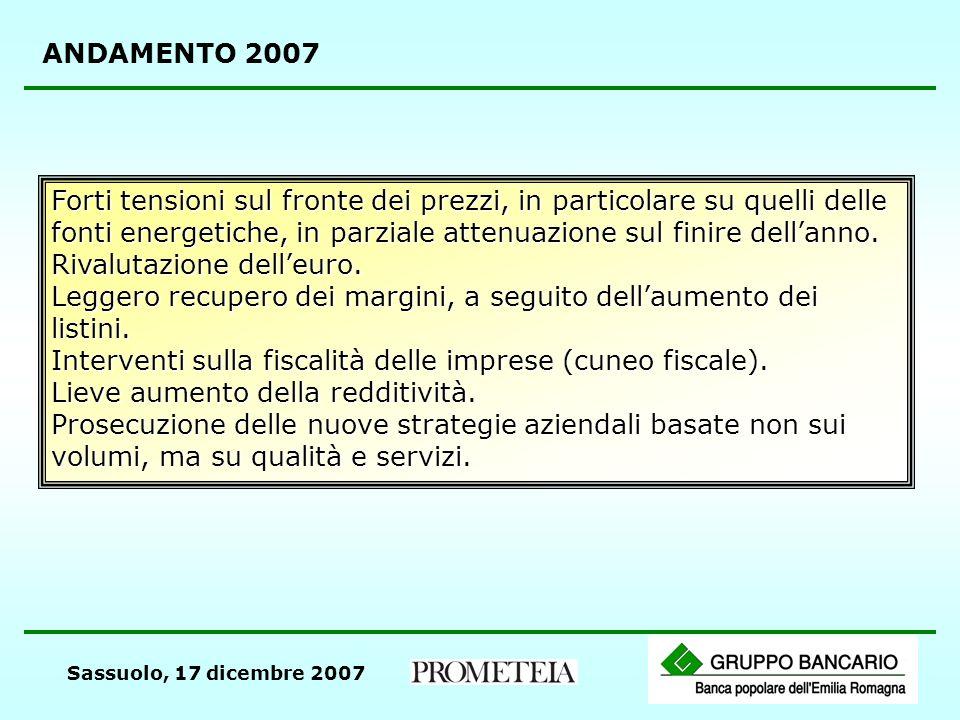 Sassuolo, 17 dicembre 2007 ANDAMENTO 2007 Forti tensioni sul fronte dei prezzi, in particolare su quelli delle fonti energetiche, in parziale attenuaz