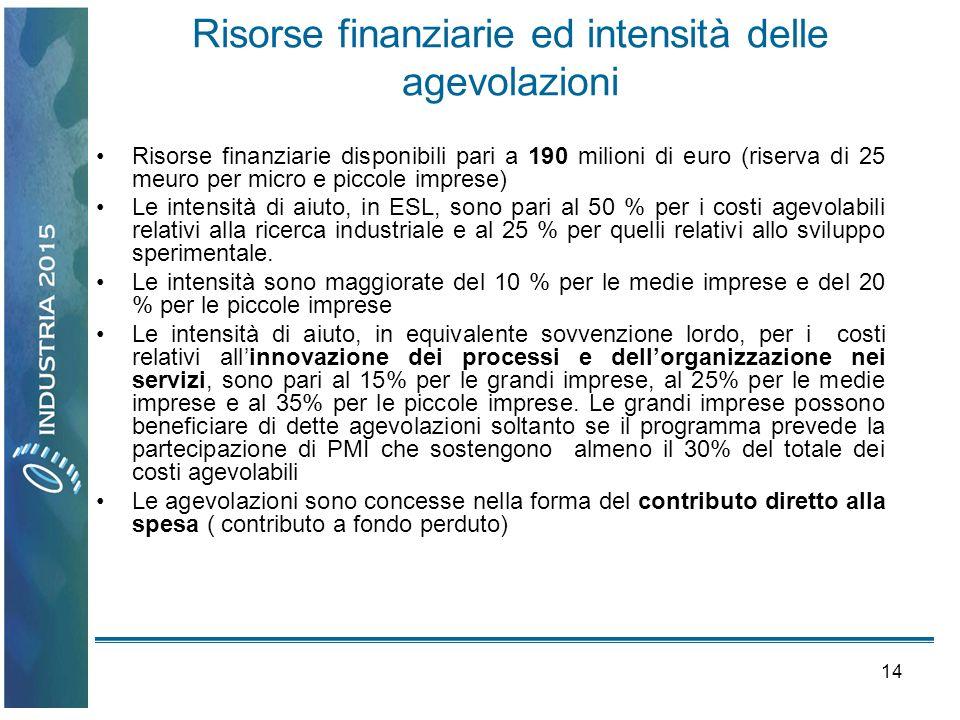14 Risorse finanziarie ed intensità delle agevolazioni Risorse finanziarie disponibili pari a 190 milioni di euro (riserva di 25 meuro per micro e pic