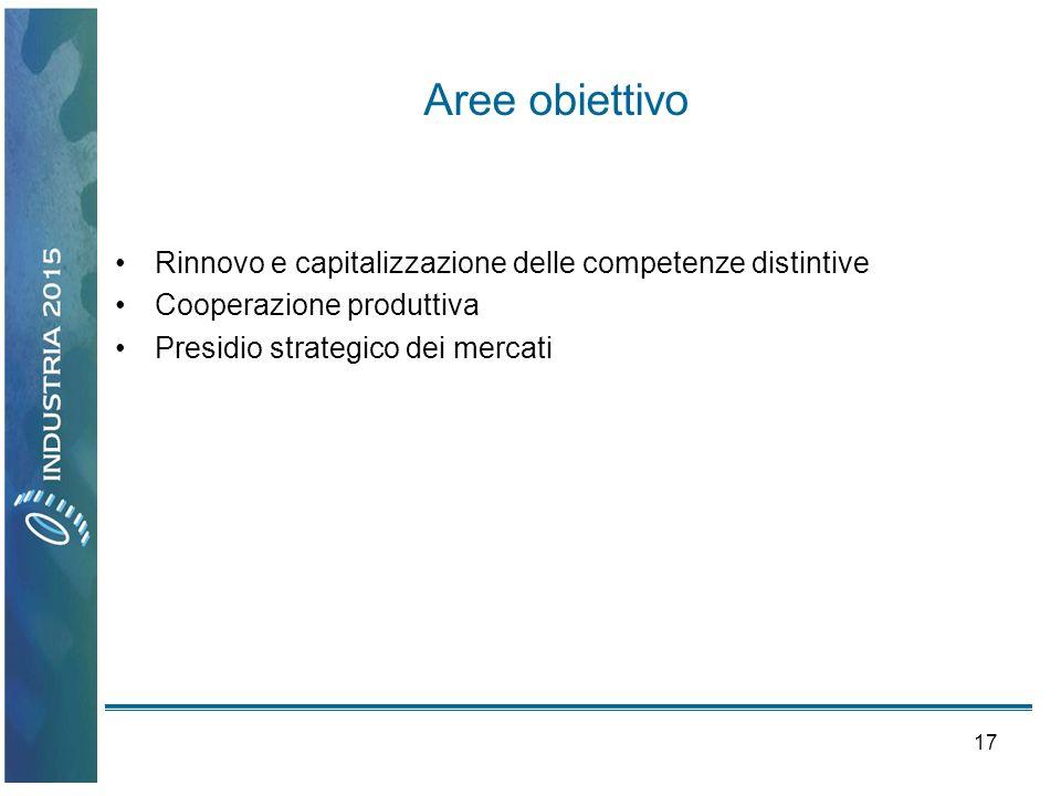 17 Aree obiettivo Rinnovo e capitalizzazione delle competenze distintive Cooperazione produttiva Presidio strategico dei mercati