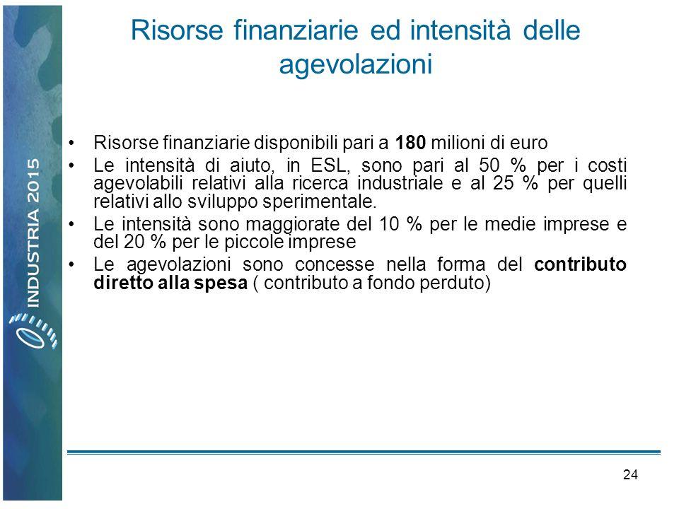 24 Risorse finanziarie ed intensità delle agevolazioni Risorse finanziarie disponibili pari a 180 milioni di euro Le intensità di aiuto, in ESL, sono