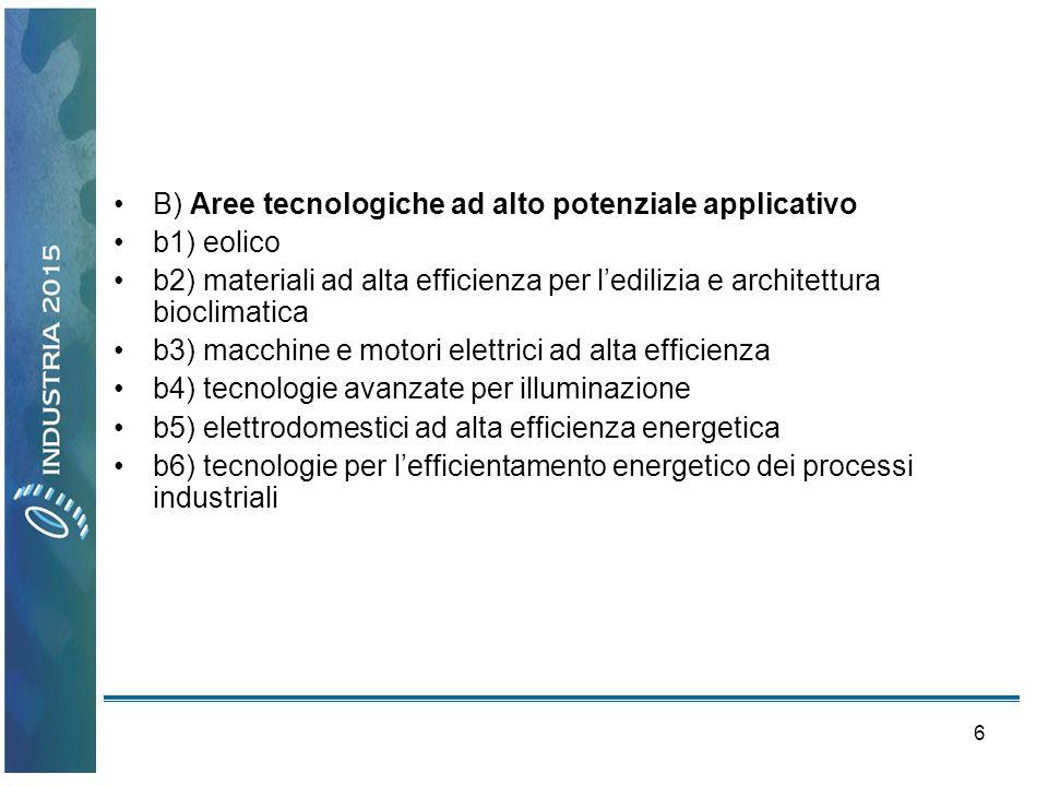 6 B) Aree tecnologiche ad alto potenziale applicativo b1) eolico b2) materiali ad alta efficienza per ledilizia e architettura bioclimatica b3) macchi