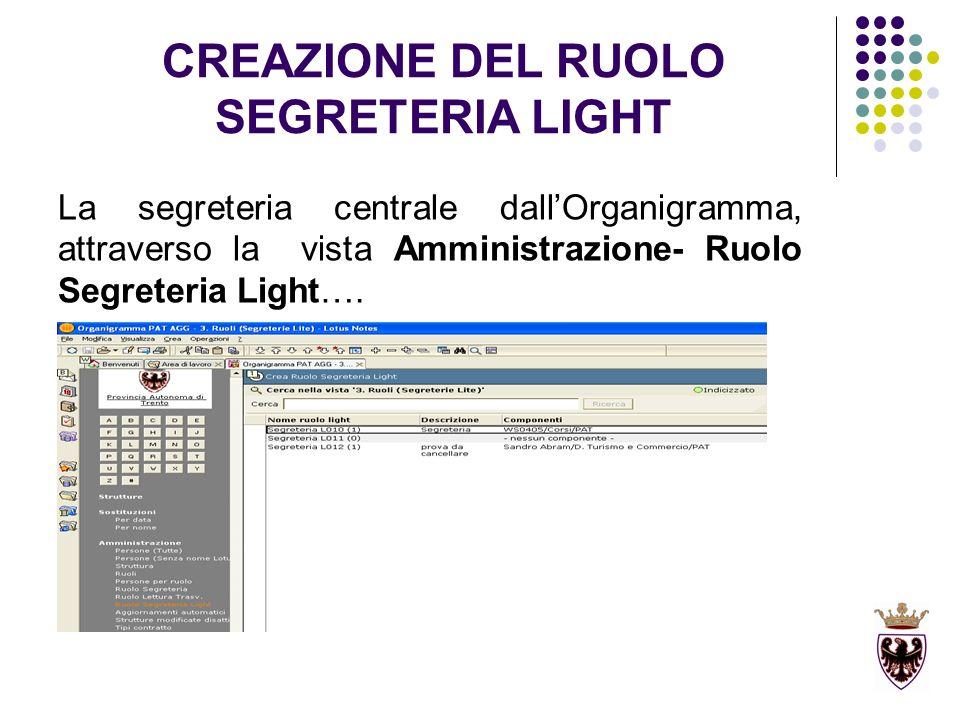 CREAZIONE DEL RUOLO SEGRETERIA LIGHT La segreteria centrale dallOrganigramma, attraverso la vista Amministrazione- Ruolo Segreteria Light….