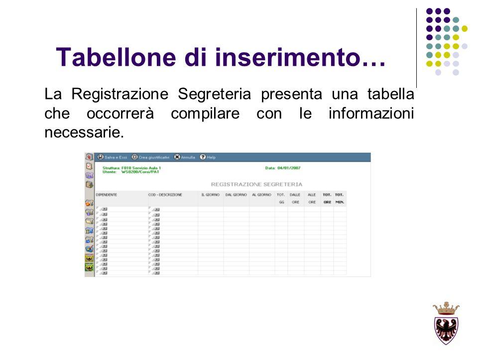 Tabellone di inserimento… La Registrazione Segreteria presenta una tabella che occorrerà compilare con le informazioni necessarie.