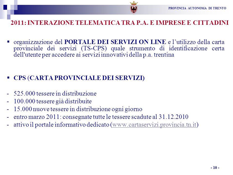 PROVINCIA AUTONOMA DI TRENTO - 10 - 2011: INTERAZIONE TELEMATICA TRA P.A.