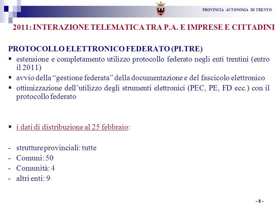 PROVINCIA AUTONOMA DI TRENTO - 8 - 2011: INTERAZIONE TELEMATICA TRA P.A.