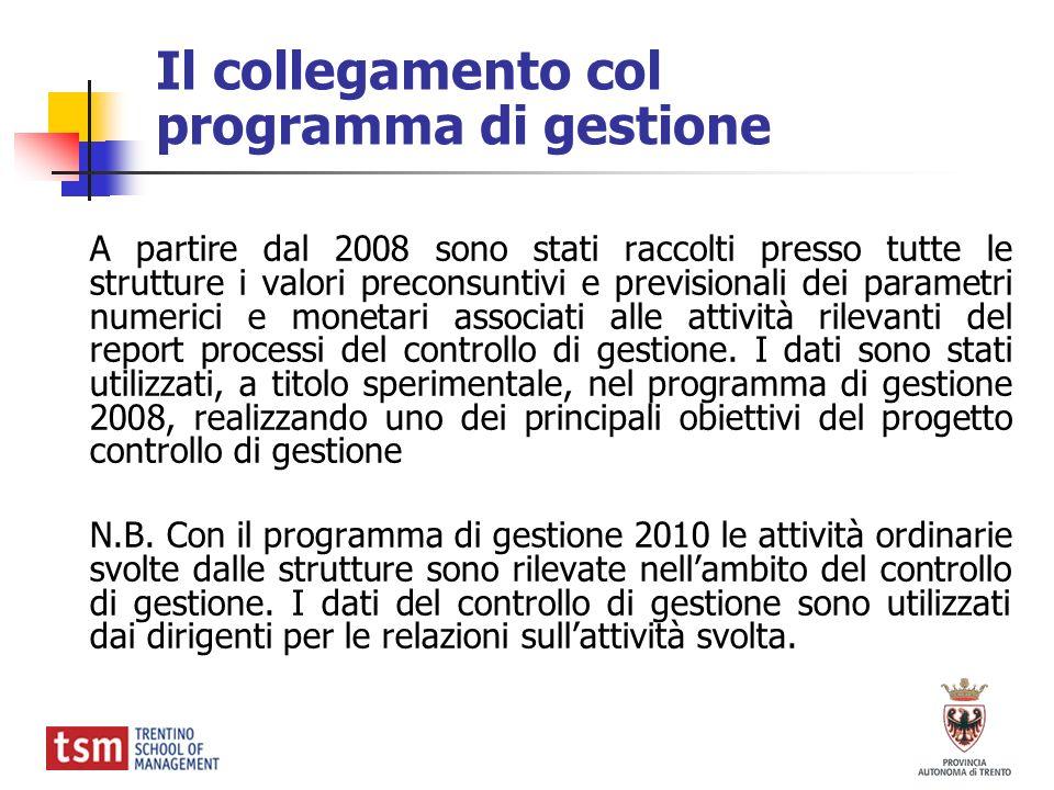 Il collegamento col programma di gestione A partire dal 2008 sono stati raccolti presso tutte le strutture i valori preconsuntivi e previsionali dei p