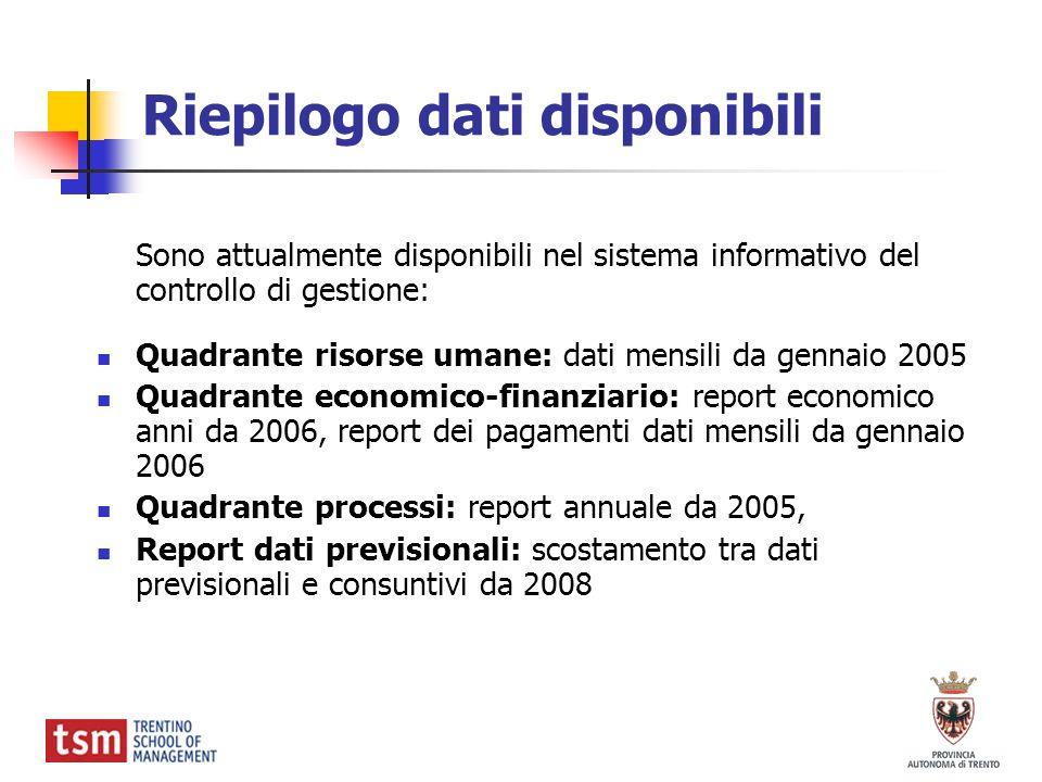 Riepilogo dati disponibili Sono attualmente disponibili nel sistema informativo del controllo di gestione: Quadrante risorse umane: dati mensili da ge