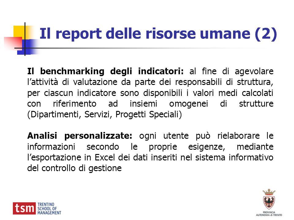 Il report delle risorse umane (2) Il benchmarking degli indicatori: al fine di agevolare lattività di valutazione da parte dei responsabili di struttu