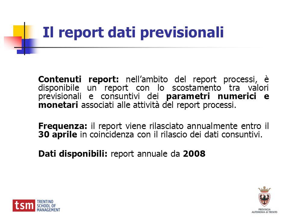 Il report dati previsionali Contenuti report: nellambito del report processi, è disponibile un report con lo scostamento tra valori previsionali e con