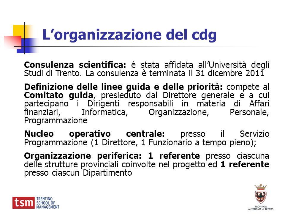 Consulenza scientifica: è stata affidata allUniversità degli Studi di Trento. La consulenza è terminata il 31 dicembre 2011 Definizione delle linee gu