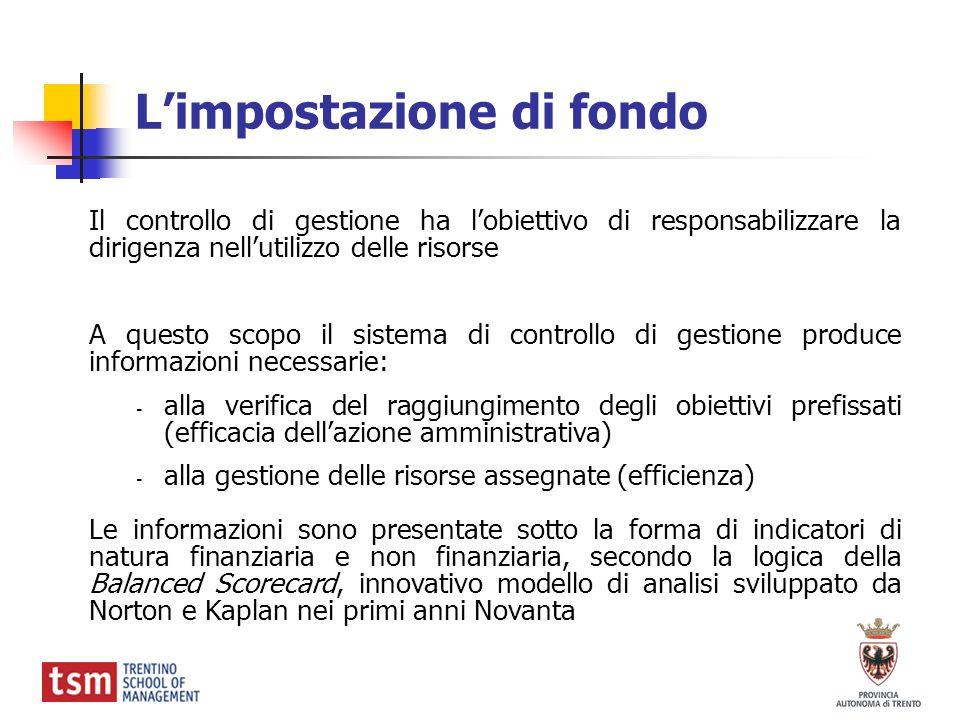 Prospettivaeconomico/finanziaria Prospettiva processi rilevanti Prospettivaclienti Prospettiva risorse umane Come si usano le risorse .