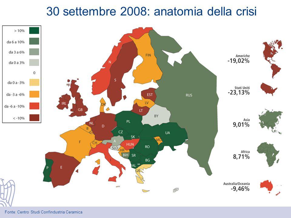 30 settembre 2008: anatomia della crisi Fonte: Centro Studi Confindustria Ceramica