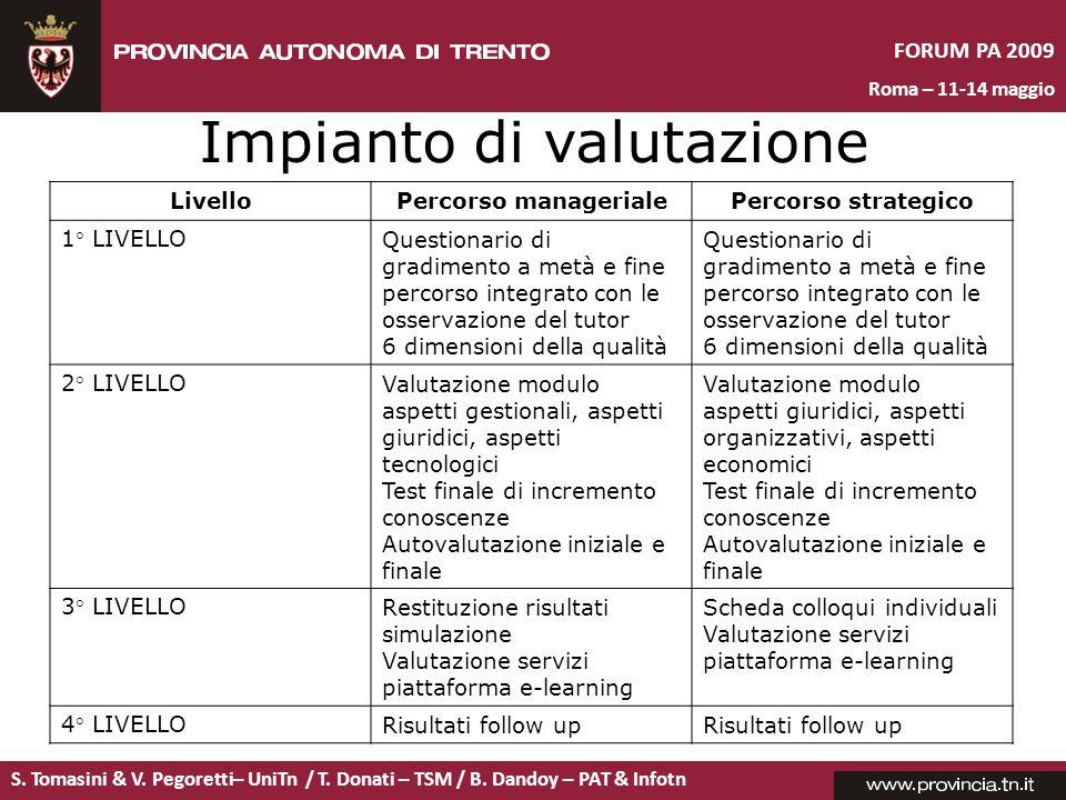 S. Tomasini & V. Pegoretti– UniTn / T. Donati – TSM / B. Dandoy – PAT & Infotn FORUM PA 2009 Roma – 11-14 maggio Impianto di valutazione LivelloPercor